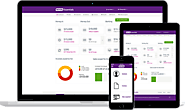 Explore the Essential Features, Benefits & Challenges of MYOB