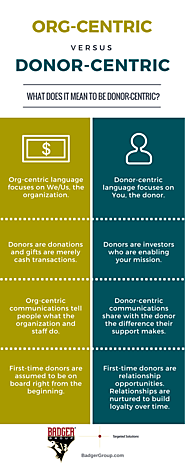 Language Matters. Rosie's Place is Donor Centric in their communication