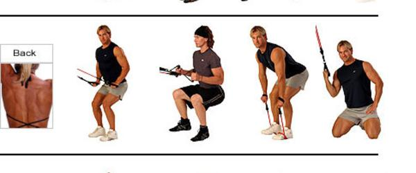 Headline for Best Resistance Bands on the Market 2014