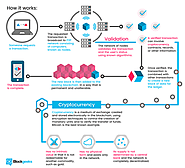 What are Cryptocurrencies Really?