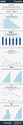Is Your Facebook Page Performing Above The Average? [Infographic]
