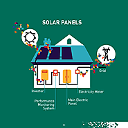 Solar Power – DecarbEurope
