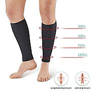 Top 10 Best Varicose Veins Compression Tights Reviews 2019-2020 on Flipboard by Myana