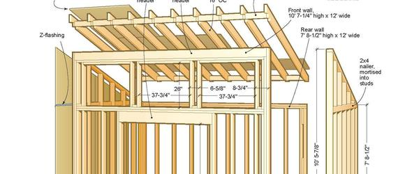 Headline for Best DIY Shed Plans and Kits Reviews 2014