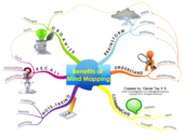 Excellent Visual Featuring The 6 Benefits of Mind Maps ~ Educational Technology and Mobile Learning