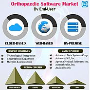 Orthopedic Software Market Size, Share, Trends, Growth, Industry Analysis and Forecast to 2025