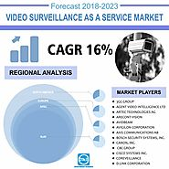 Video Surveillance As A Service Market: Global Industry Growth, Market Share and Forecast 2018-2023
