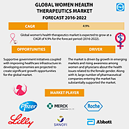Women Health Therapeutics Market: Global Market Size and Forecast 2015-2022