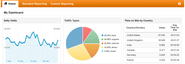 Importance Of Google Analytics For A Website
