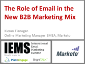 Email in the Marketing Mix