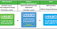 Microtek Learning - Best IT Training, courses and certification: Veeam Certification Blueprint to Become a Certified ...
