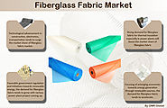 Fiberglass Fabric Market: Global Industry Trends, Market Size, Competitive Analysis and Forecast - 2018-2023