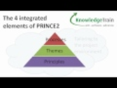 PRINCE2 Project Management Explained - Introductio