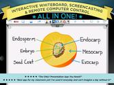 Doceri Interactive Whiteboard