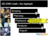 ISO 27001 Audit, Implementation and Certification