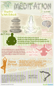 INFOGRAPHIC Why Meditation Works: A HealthCentral Explainer - Alternative Treatments - Depression