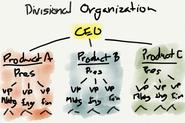 Corporate strategy: Central or divisional?
