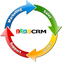Business CRM Software targeted with CRM applications