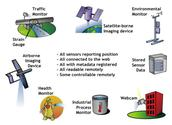 In brief, what are the various types of smart sensors?