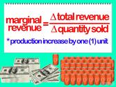 What is marginal revenue?