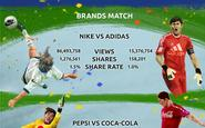 Nike, Samsung Top List of 'Braziliant' World Cup Brands