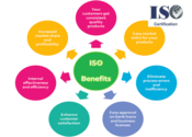 ISO Certification Service and That Commercial Importance