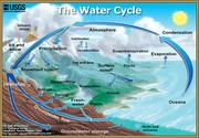The Water Cycle summary, USGS Water Science School