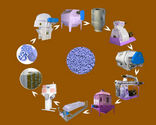 Avail Small Poultry Feed Plant from Manufacturers for Home Use