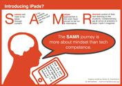 SAMR success is NOT about Tech