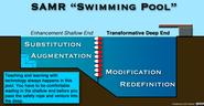 Taking a Dip in the SAMR Swimming Pool