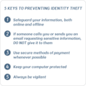 Prevent and Report Identity Theft