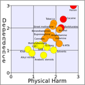 Drug rehabilitation - Wikipedia, the free encyclopedia