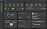 5 Social Media Dashboard Benefits to Help Marketers