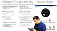Microsoft Dynamics CRM introduces Social Listening as an additional advantage to measure customer's sentiments