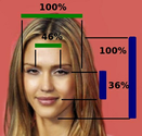 Rate Body Features of Men and Women on RayeMyFeature. Its Fun!