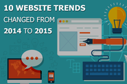 10 Website Trends That Changed From 2014 To 2015