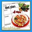 Find Out The Perfect Weight Loss Plan For You