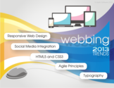 Web Development Trends in 2013