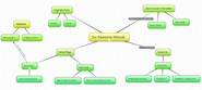 bubbl.us | brainstorm and mind map online