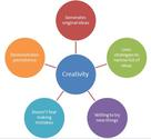 21st Century Skills - What do we do?