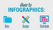 Infographic How-To Online Course: Data, Design, Distribute