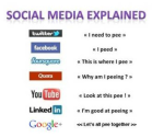 20 Stunning Social Media Statistics Plus Infographic | Jeffbullas's Blog