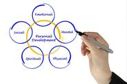 Personal Development and Growth through The Trivedi Effect® - exploreB2B