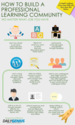 10 Tips To Build Your Professional Learning Community Infographic - e-Learning Infographics
