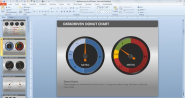 PowerPoint Dashboard Toolkit | PowerPoint Presentation