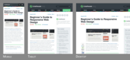 The 2014 Guide to Responsive Web Design