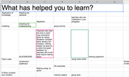 Creating Classroom Discussions with Google Sheets