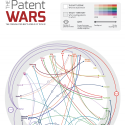 Patent Wars | Visual.ly