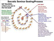 Socratic Seminar: Get'em in the Hot Seat!